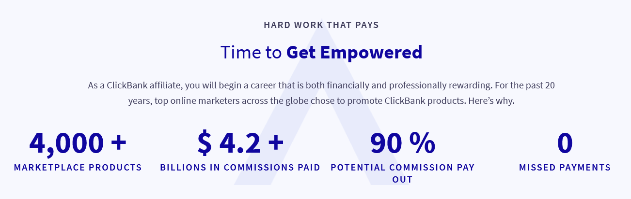 Promote ClickBank Products And Earn Commissions Today