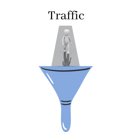 advertise your marketing funnel