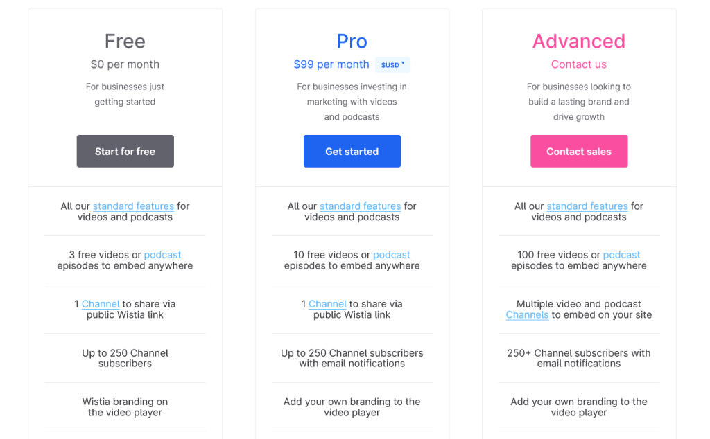 Wistia Pricing plans for pro and advanced